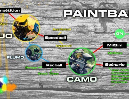Les différents types de paintball
